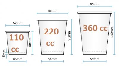 سایز لیوان های کاغذی